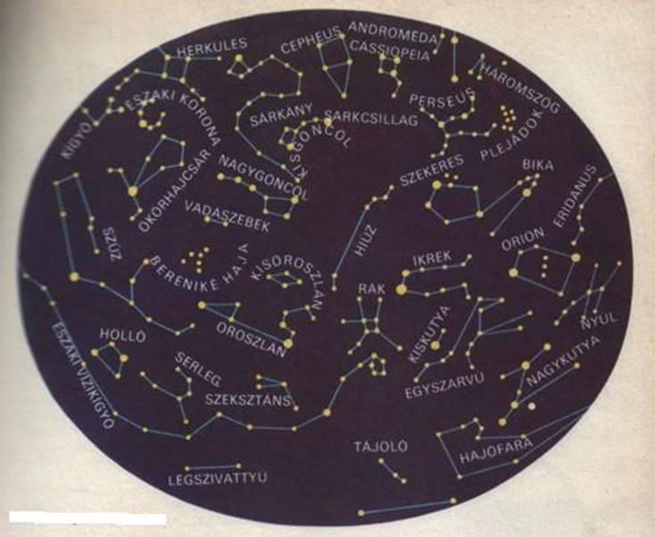 tavaszi csillagképek