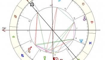 Asztrológiai tendenciák 2018-ban